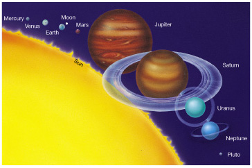 Mnemonic: Sentences to Remember the Size of the Planets