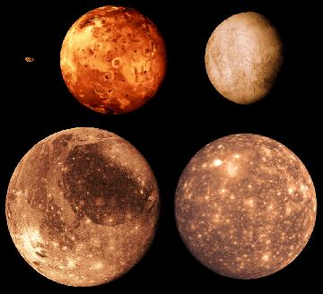 What are the moons of jupiter